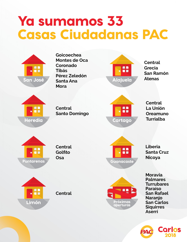 Casas Ciudadanas PAC-01